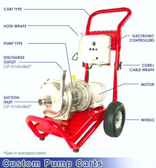 Custom Brewery Pump Cart Diagram Showing Features And Options