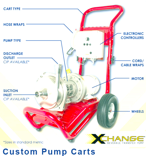 Customise your XChange Beverage Transfer Pump Cart