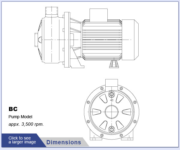 EDUR BC Series Centrifugal Process Pump