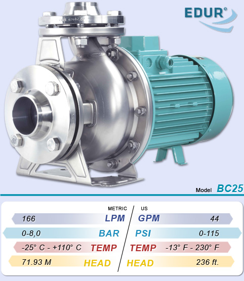 EDUR BC Stainless Steel Centrifugal Process Pump