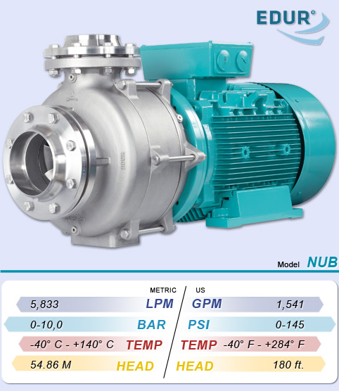 EDUR NUB Series Compact Close Coupled General Purpose Centrifugal Pump