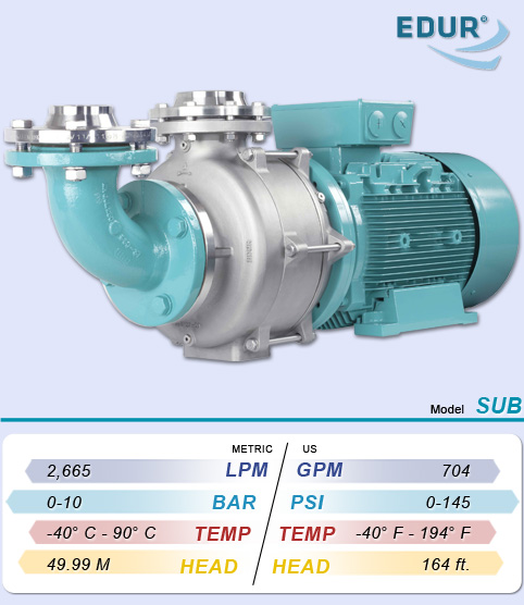EDUR SUB Series Self Priming Centrifugal Pump