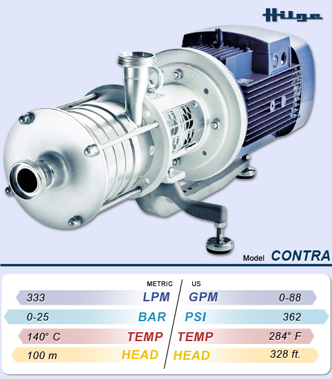 Hilge CONTRA Stainless Steel Hygienic Applications Centrifugal Pump