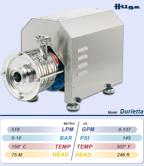 Hilge Durietta Series close-coupled CIP and SIP Capable Sanitary Centrifugal Pump