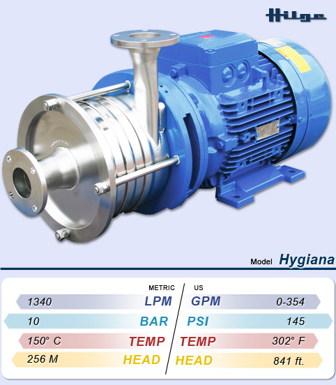 HILGE HYGIANA Series Multistage Beverage or Sterile Liquid CIP Centrifugal Pump