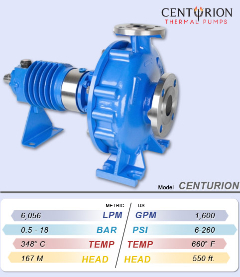 Centurion Series Thermal Fluid Transfer Pumps
