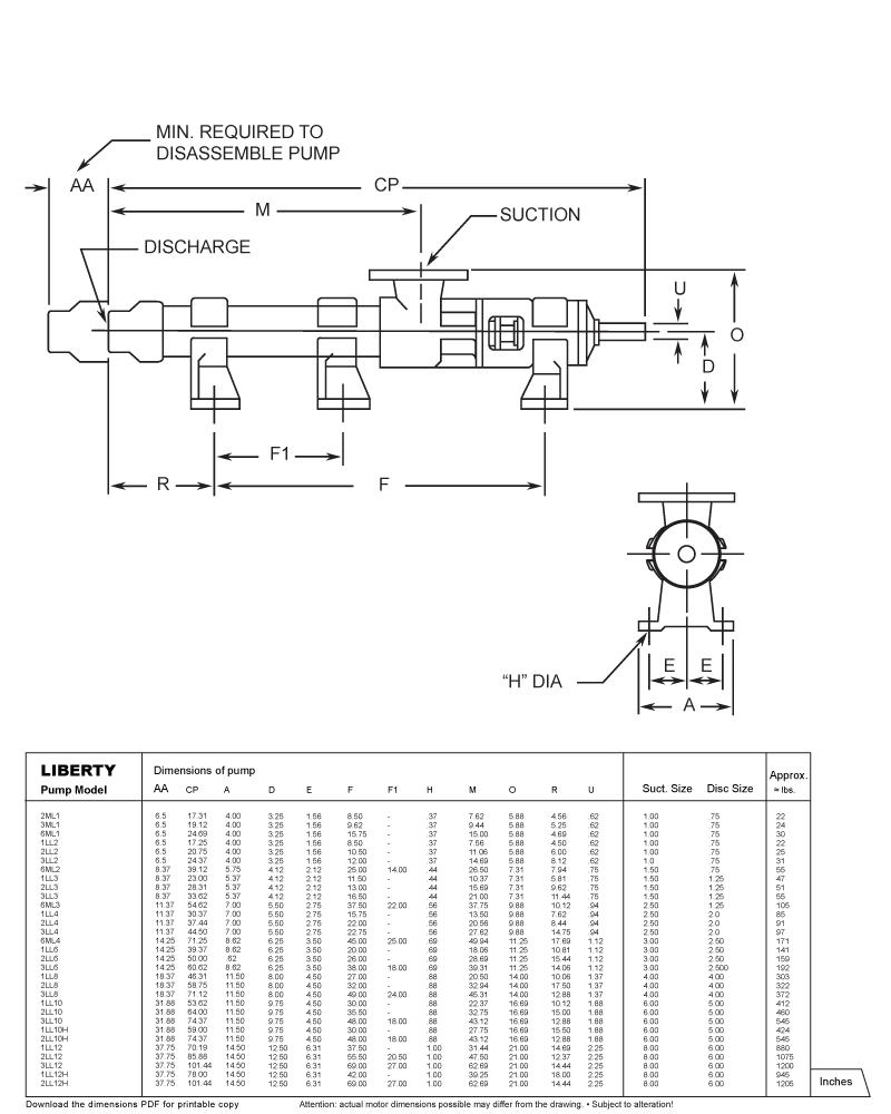 Aftermarket L-Frame PC Pumps and Pump Parts