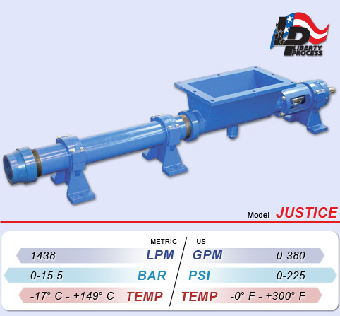 Justice Series Progressive Cavity Hopper Pump