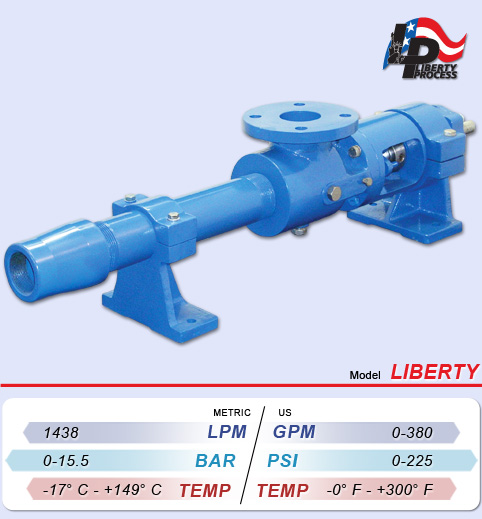 Progressive Cavity Pumps and Aftermarket Progressive Cavity Pump Parts for L-Frame PC Pumps