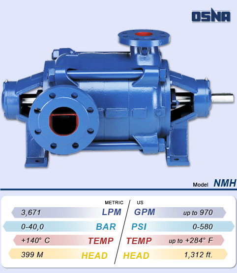 OSNA NMH Series High Pressure Non Self-Priming Centrifugal Circulation Pump