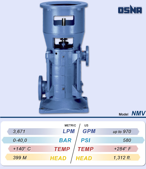 OSNA NMV Series High Pressure Centrifugal Circulation Pump