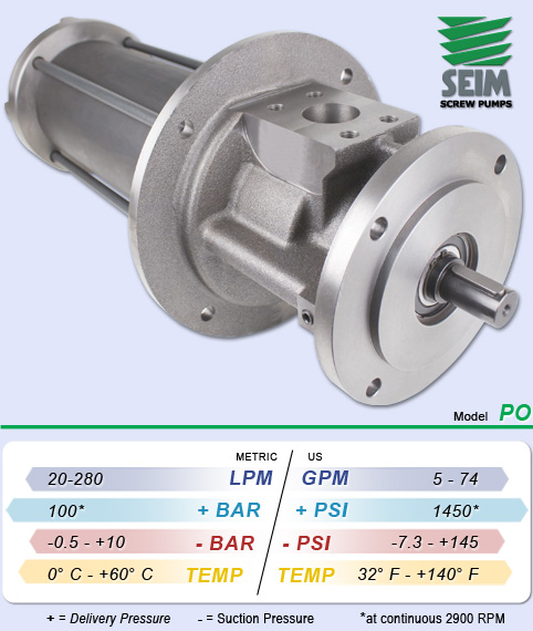 SEIM PO Screw Pumps