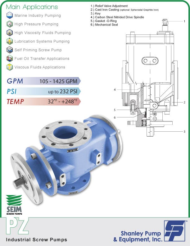 Centrifugal and Screw Pumps for Difficult Pumping Applications