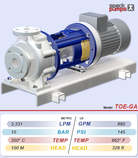Speck TOE-GA Centrifugal Heat Transfer Pump