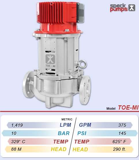 Speck TOE MI Centrifugal Thermal Heat Transfer Pump