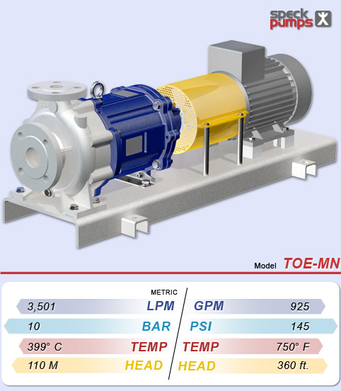 Speck TOE-MN Centrifugal Heat Transfer Pump