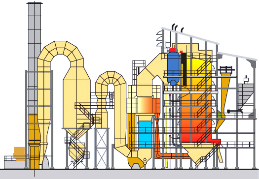 Thermal Industry Illustration